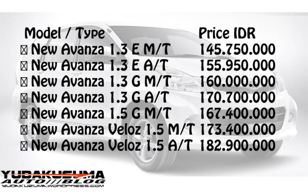 harga avanza 2013