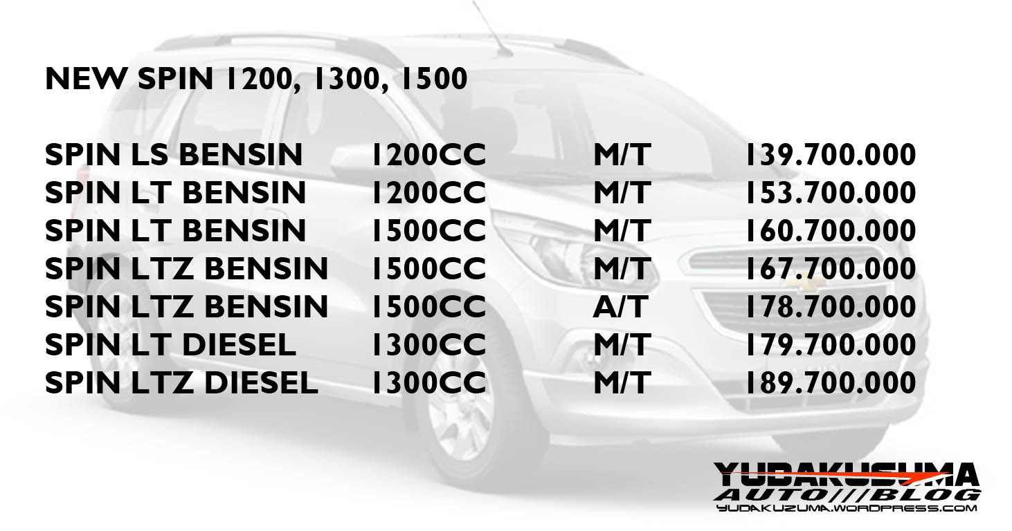 Komparasi Harga Chevrolet Spin vs Suzuki Ertiga vs Toyota Avanza vs
