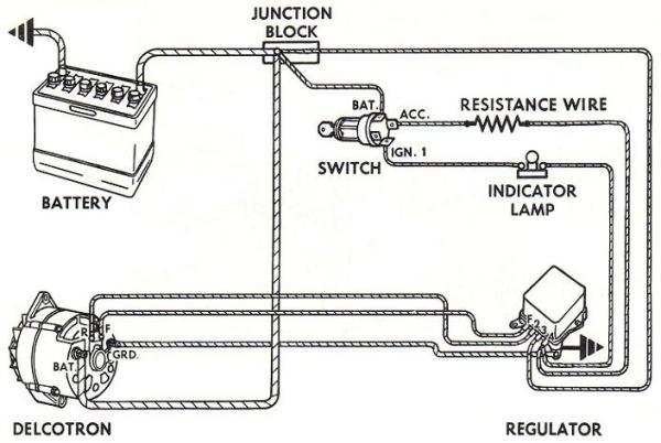 AlternatorWiringOverview-1963to1972Buick
