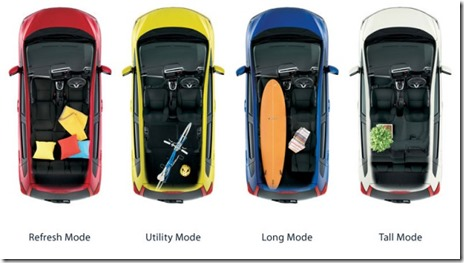 all-new-honda-jazz-ultra-seat-640x360_c