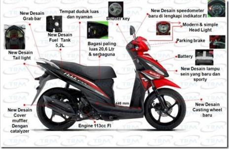 suzuki address 110 fi indonesia 03