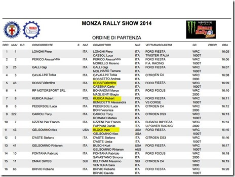 Monza Rally Show 2014 03