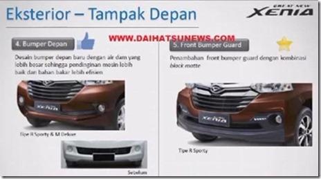 tampilan-review-daihatsu-great-new-xenia-bumper