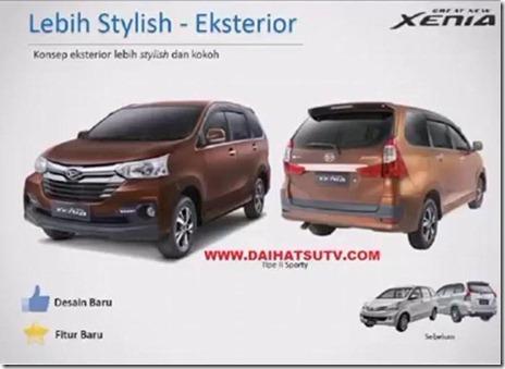 tampilan-review-daihatsu-great-new-xenia-depan