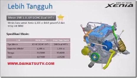 tampilan-review-daihatsu-great-new-xenia-engine