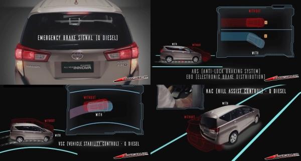 toyota-all-new-kijang-innova-fitur-emergency-brake-signal-vsc-hill-assis-control-hac-abs-ebd