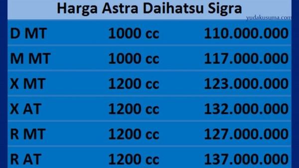 harga-daihatsu-sigra-1200-cc-review